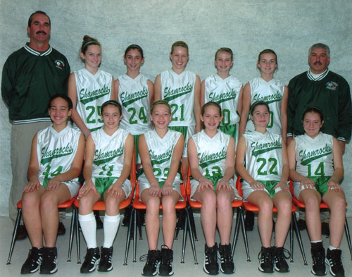 2007 IESA 7-1A  Girls Basketball Champions